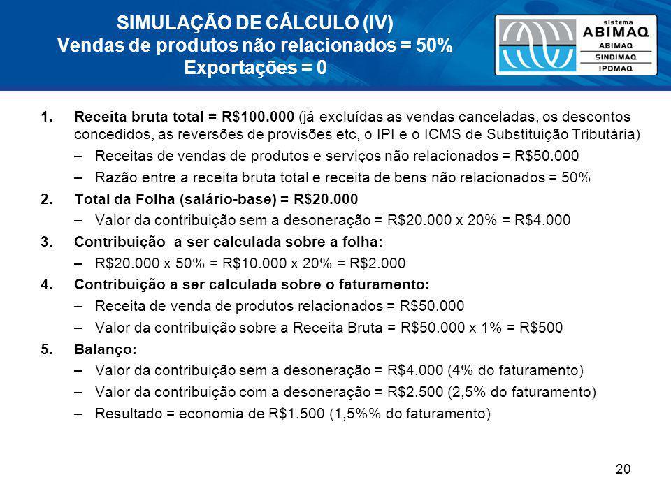 SIMULAÇÃO DE CÁLCULO (IV) Vendas de produtos não relacionados = 50% Exportações = 0 1.Receita bruta total = R$100.000 (já excluídas as vendas cancelad