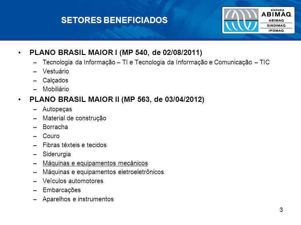 SETORES BENEFICIADOS PLANO BRASIL MAIOR I (MP 540, de 02/08/2011) –Tecnologia da Informação – TI e Tecnologia da Informação e Comunicação – TIC –Vestu