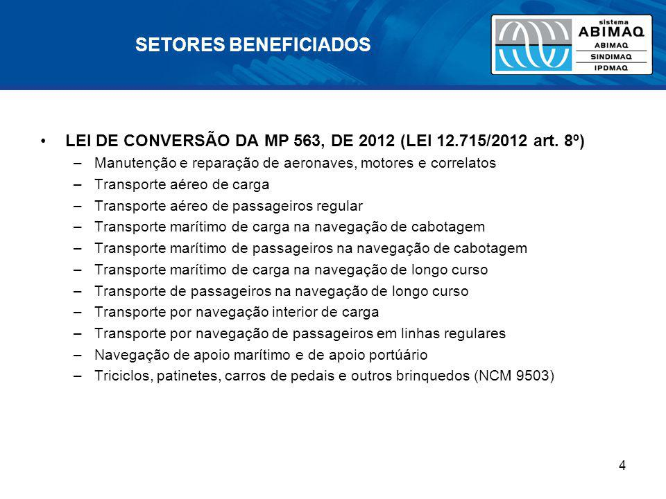 SETORES BENEFICIADOS LEI DE CONVERSÃO DA MP 563, DE 2012 (LEI 12.715/2012 art. 8º) –Manutenção e reparação de aeronaves, motores e correlatos –Transpo