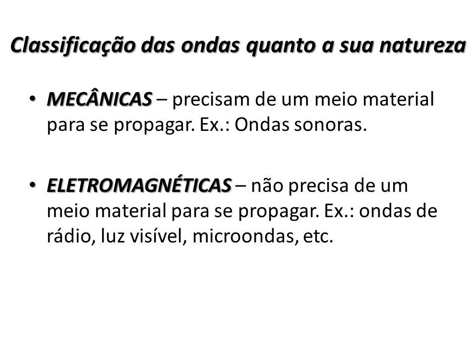 Classificação das ondas quanto a sua natureza MECÂNICAS MECÂNICAS – precisam de um meio material para se propagar. Ex.: Ondas sonoras. ELETROMAGNÉTICA