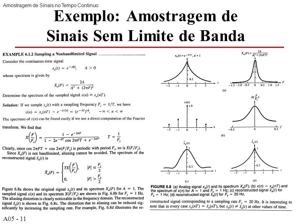A511 Exemplo: Amostragem de Sinais Sem Limite de Banda Amostragem de Sinais no Tempo Continuo A05 - 11