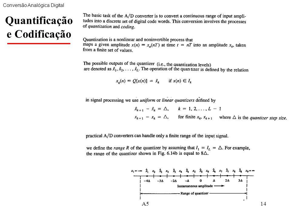 A514 Quantificação e Codificação Conversão Analógica Digital