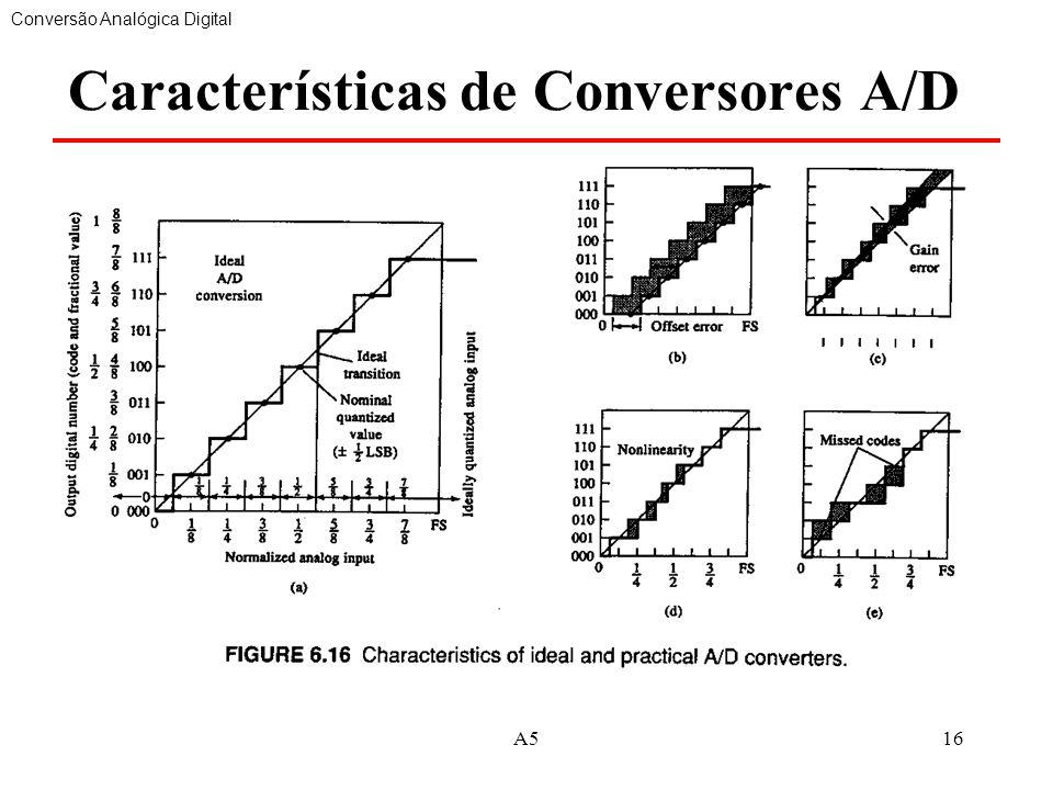 A516 Características de Conversores A/D Conversão Analógica Digital