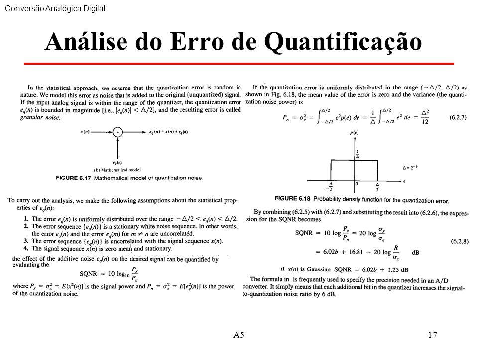 A517 Análise do Erro de Quantificação Conversão Analógica Digital