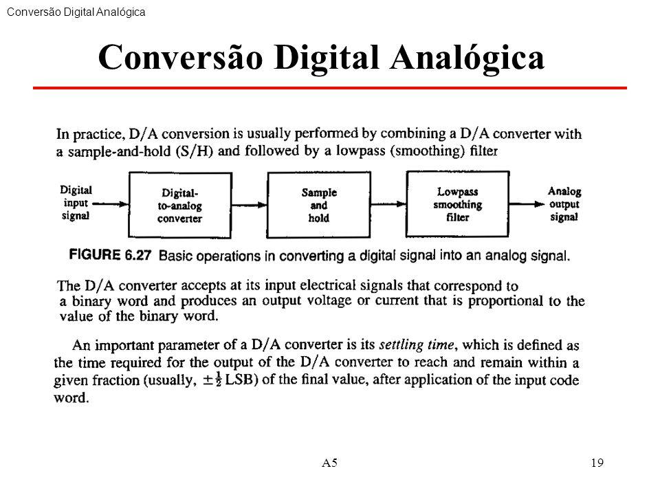 A519 Conversão Digital Analógica