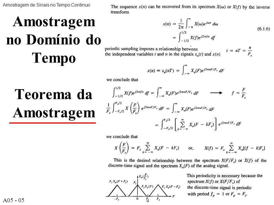 A55 Amostragem no Domínio do Tempo Teorema da Amostragem Amostragem de Sinais no Tempo Continuo A05 - 05