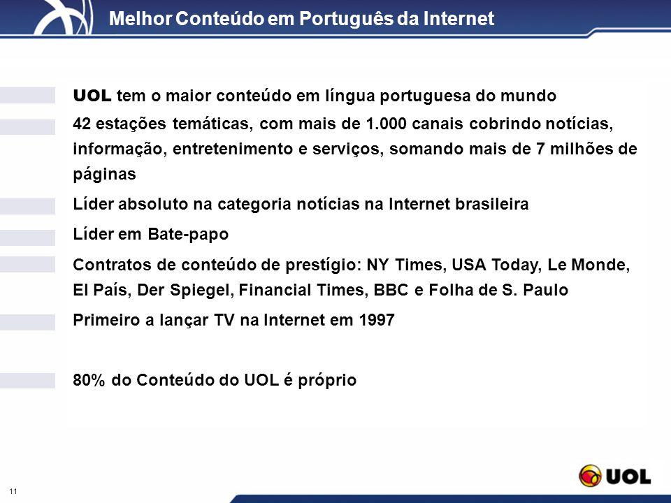 11 Melhor Conteúdo em Português da Internet UOL tem o maior conteúdo em língua portuguesa do mundo 42 estações temáticas, com mais de 1.000 canais cob