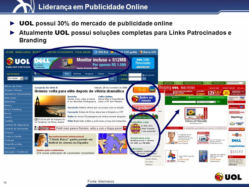 18 Liderança em Publicidade Online UOL possui 30% do mercado de publicidade online Atualmente UOL possui soluções completas para Links Patrocinados e