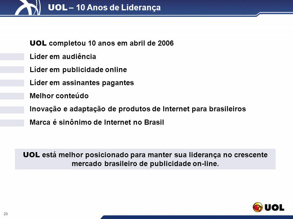 23 UOL – 10 Anos de Liderança UOL completou 10 anos em abril de 2006 Líder em audiência Líder em publicidade online Líder em assinantes pagantes Melho