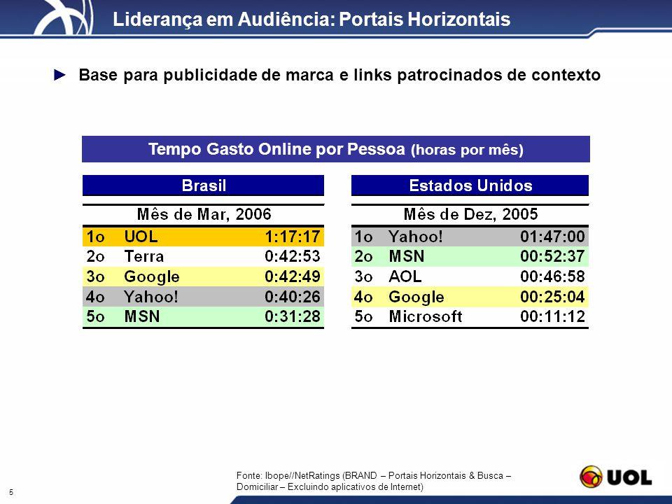5 Liderança em Audiência: Portais Horizontais Tempo Gasto Online por Pessoa (horas por mês) Fonte: Ibope//NetRatings (BRAND – Portais Horizontais & Bu