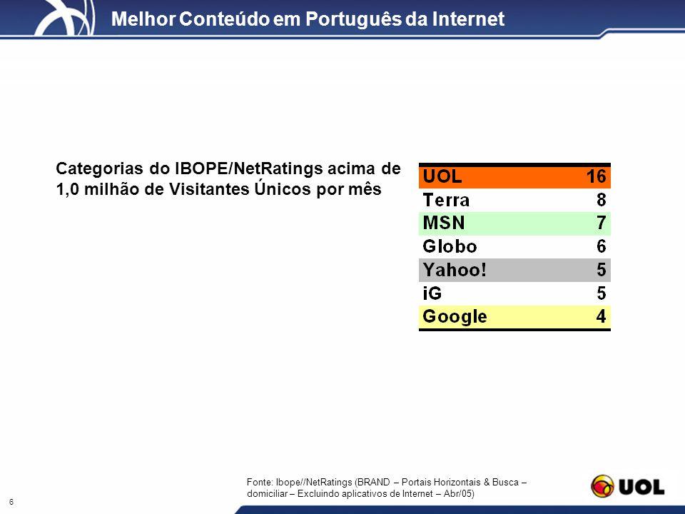 6 Melhor Conteúdo em Português da Internet Categorias do IBOPE/NetRatings acima de 1,0 milhão de Visitantes Únicos por mês Fonte: Ibope//NetRatings (B