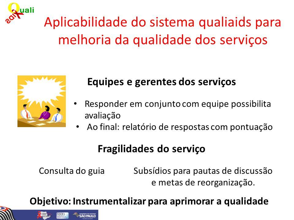 Responder em conjunto com equipe possibilita avaliação Aplicabilidade do sistema qualiaids para melhoria da qualidade dos serviços Objetivo: Instrumen