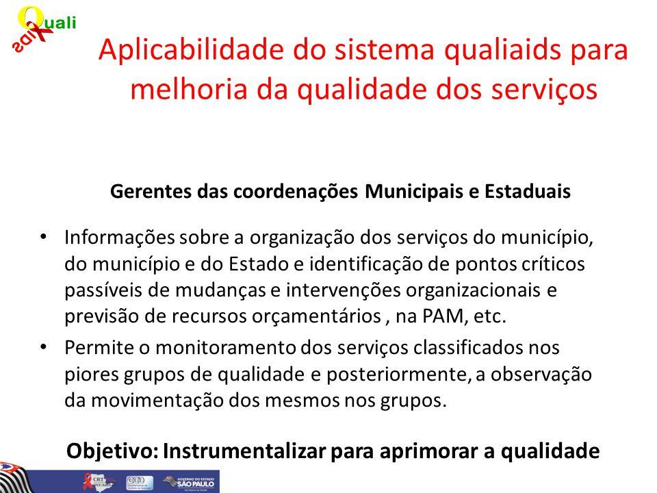 Gerentes das coordenações Municipais e Estaduais Informações sobre a organização dos serviços do município, do município e do Estado e identificação d