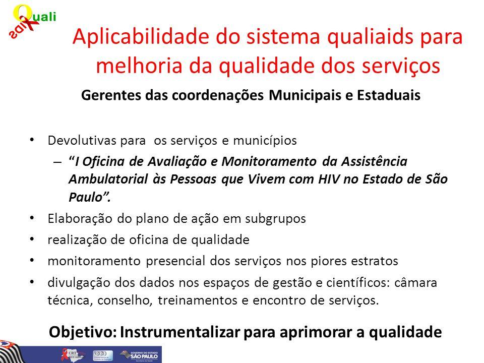 Gerentes das coordenações Municipais e Estaduais Devolutivas para os serviços e municípios –I Oficina de Avaliação e Monitoramento da Assistência Ambu