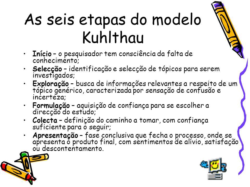 As seis etapas do modelo Kuhlthau Início – o pesquisador tem consciência da falta de conhecimento; Selecção – identificação e selecção de tópicos para