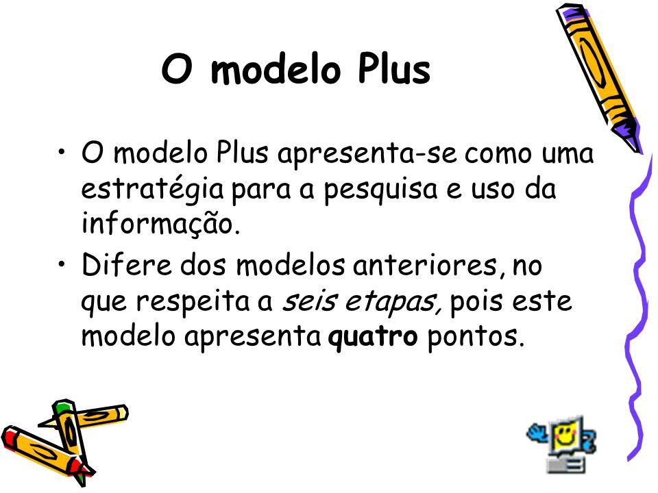 O modelo Plus O modelo Plus apresenta-se como uma estratégia para a pesquisa e uso da informação. Difere dos modelos anteriores, no que respeita a sei