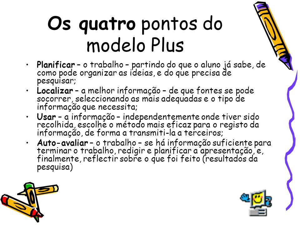 Os quatro pontos do modelo Plus Planificar – o trabalho – partindo do que o aluno já sabe, de como pode organizar as ideias, e do que precisa de pesqu