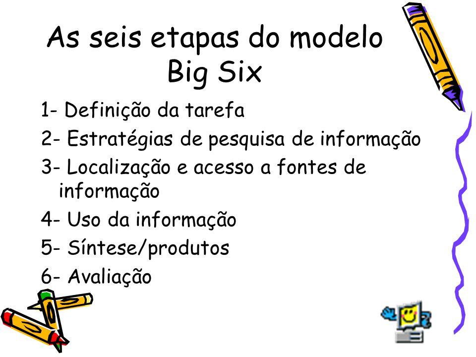 As seis etapas do modelo Big Six 1- Definição da tarefa 2- Estratégias de pesquisa de informação 3- Localização e acesso a fontes de informação 4- Uso