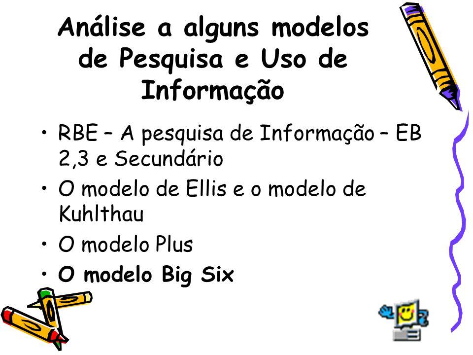 As seis etapas do modelo Big Six 1- Definição da tarefa 2- Estratégias de pesquisa de informação 3- Localização e acesso a fontes de informação 4- Uso da informação 5- Síntese/produtos 6- Avaliação
