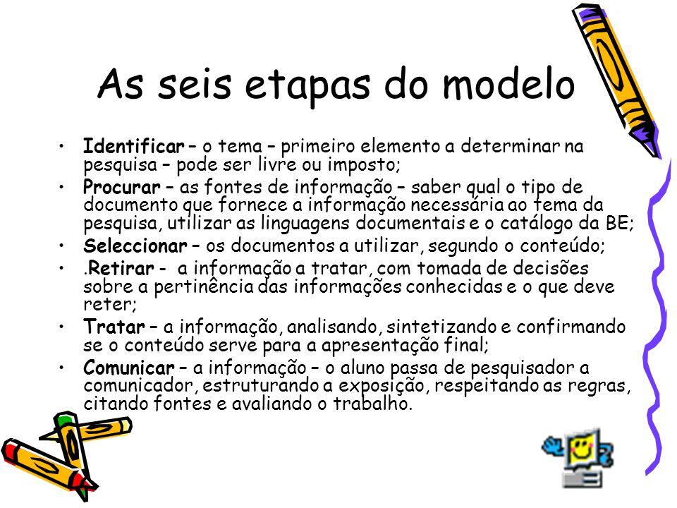 As seis etapas do modelo Identificar – o tema – primeiro elemento a determinar na pesquisa – pode ser livre ou imposto; Procurar – as fontes de inform