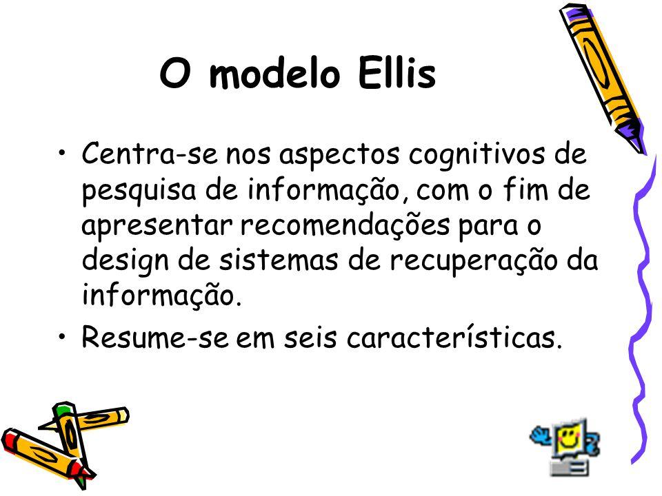 O modelo Ellis Centra-se nos aspectos cognitivos de pesquisa de informação, com o fim de apresentar recomendações para o design de sistemas de recuper