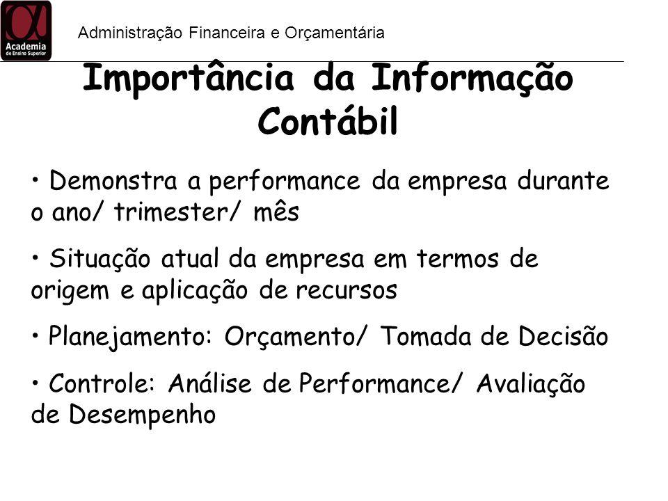 Administração Financeira e Orçamentária RECEITA BRUTA DE VENDAS (-) Devoluções, Descontos (-) Impostos sobre Vendas RECEITA LÍQUIDA (-) Custo dos Produtos Vendidos LUCRO BRUTO (-) Despesas Operacionais(Vendas,Admin.,Financeiras) Resultado de Equivalência Patrimonial LUCRO OPERACIONAL Receitas/Despesas Não Operacionais LUCRO ANTES DO I.