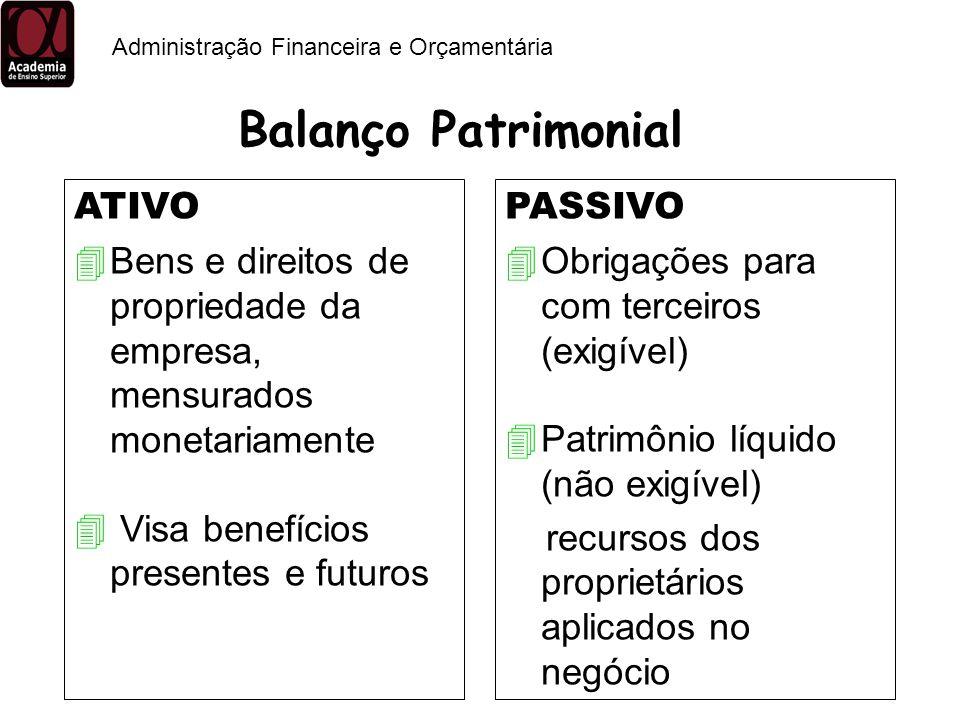 Administração Financeira e Orçamentária (-) Despesas Operacionais Despesas não relacionadas a produção, tais como Despesas com Vendas, Financeiras, Administrativas.