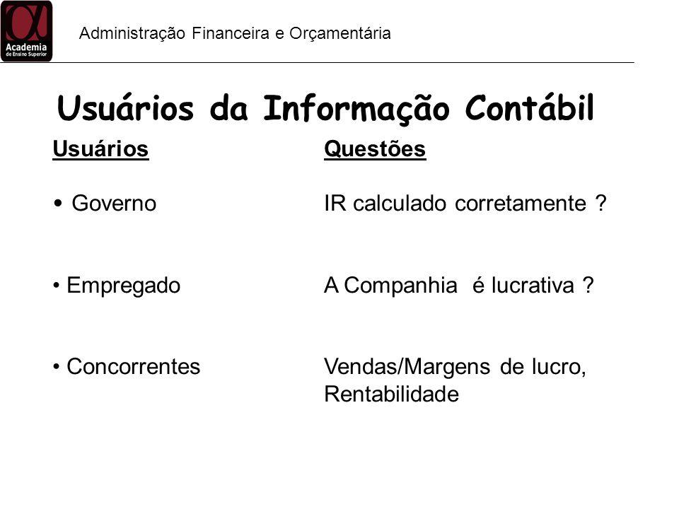 Administração Financeira e Orçamentária Acrescimo ao PL 6Capital inicial 6Lucro - remuneração do capital investido reinvestido dividendos Balanço Patrimonial