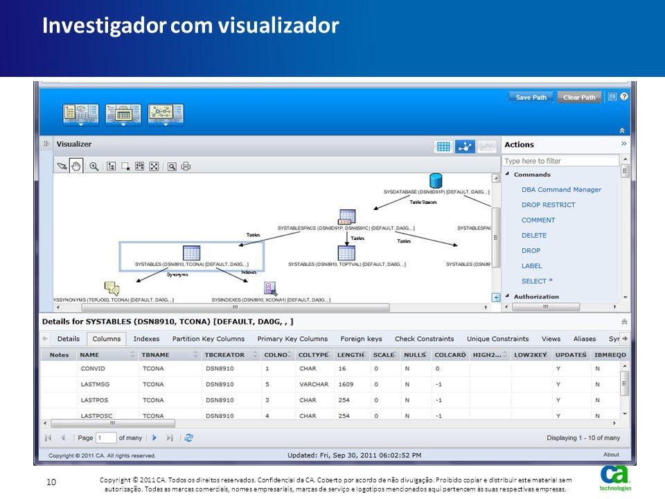 10 Investigador com visualizador