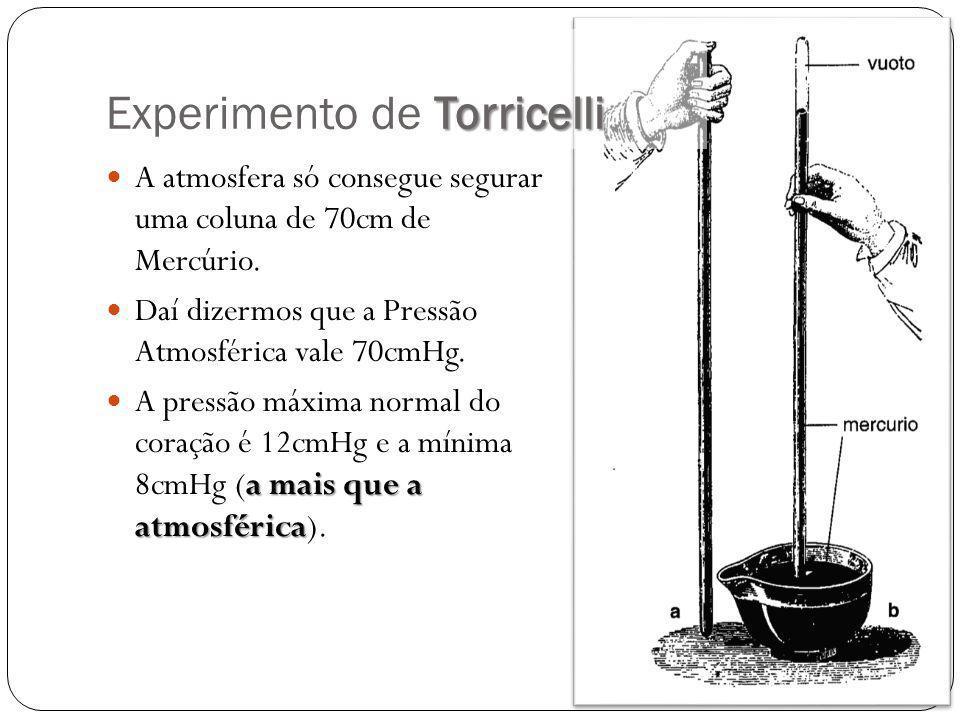 Torricelli Experimento de Torricelli A atmosfera só consegue segurar uma coluna de 70cm de Mercúrio. Daí dizermos que a Pressão Atmosférica vale 70cmH