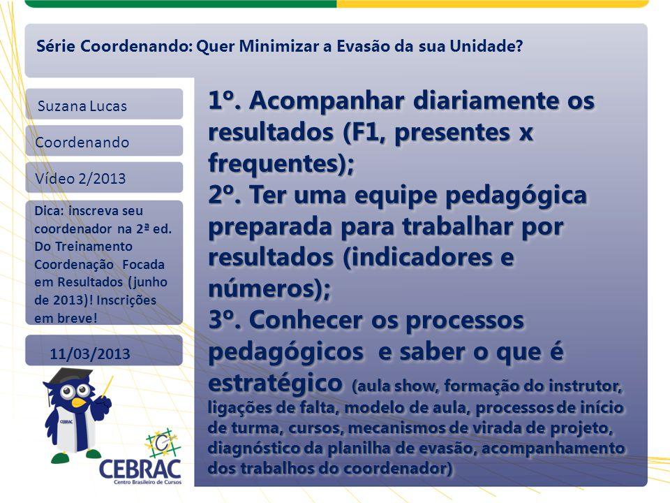 Suzana Lucas Coordenando Vídeo 2/2013 11/03/2013 Série Coordenando: Quer Minimizar a Evasão da sua Unidade? 1º. Acompanhar diariamente os resultados (