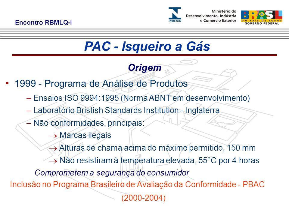 Encontro RBMLQ-I 1999 - Programa de Análise de Produtos – Ensaios ISO 9994:1995 (Norma ABNT em desenvolvimento) – Laboratório Bristish Standards Institution - Inglaterra – Não conformidades, principais: Marcas ilegais Alturas de chama acima do máximo permitido, 150 mm Não resistiram à temperatura elevada, 55°C por 4 horas Comprometem a segurança do consumidor Inclusão no Programa Brasileiro de Avaliação da Conformidade - PBAC (2000-2004) PAC - Isqueiro a Gás Origem
