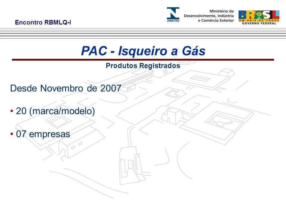 Encontro RBMLQ-I Produtos Registrados Desde Novembro de 2007 20 (marca/modelo) 07 empresas PAC - Isqueiro a Gás