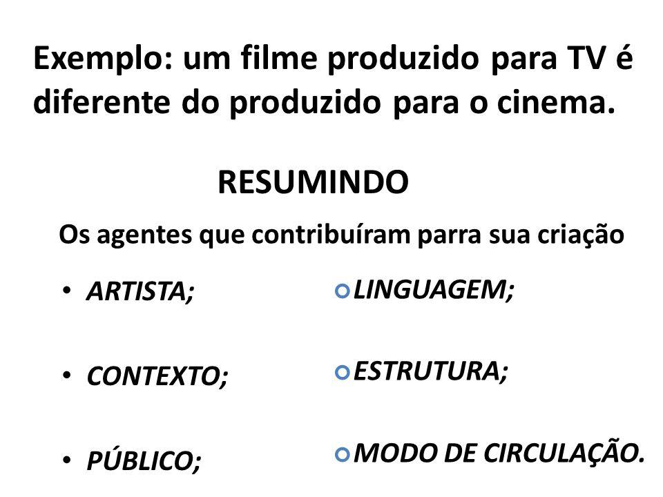 ARTISTA; CONTEXTO; PÚBLICO; Exemplo: um filme produzido para TV é diferente do produzido para o cinema. RESUMINDO Os agentes que contribuíram parra su