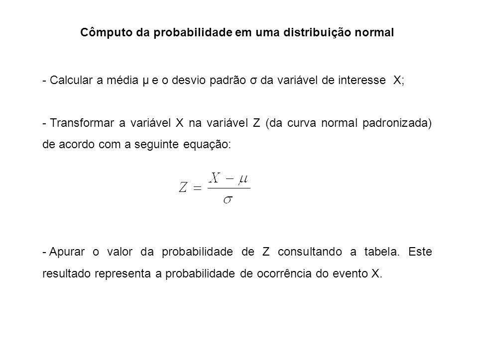 Cômputo da probabilidade em uma distribuição normal - Calcular a média μ e o desvio padrão σ da variável de interesse X; - Transformar a variável X na variável Z (da curva normal padronizada) de acordo com a seguinte equação: - Apurar o valor da probabilidade de Z consultando a tabela.