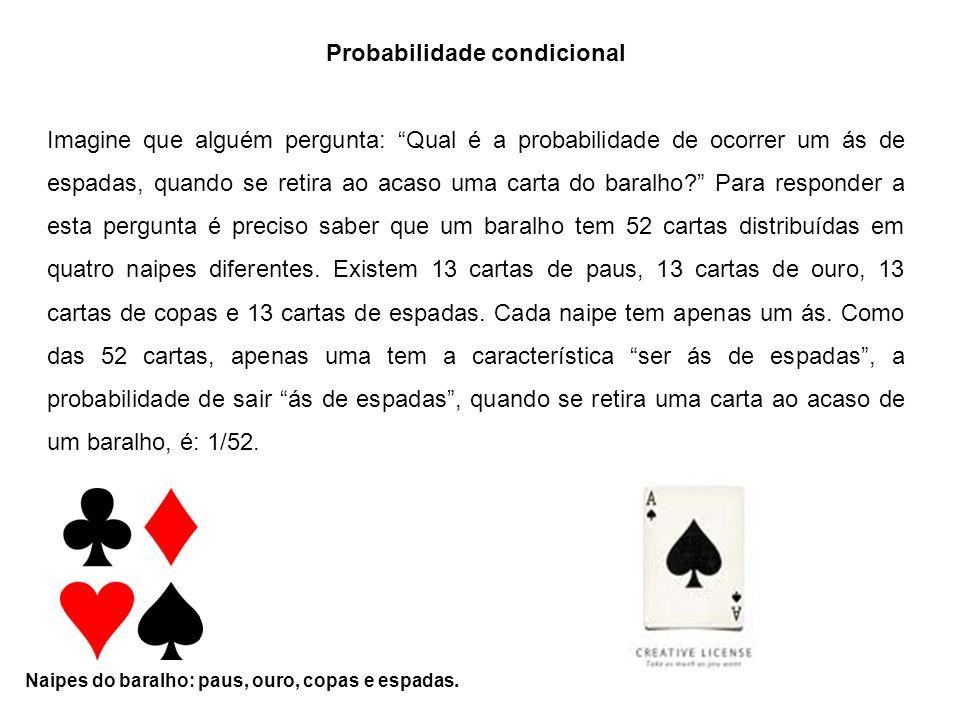 Probabilidade condicional Imagine que alguém pergunta: Qual é a probabilidade de ocorrer um ás de espadas, quando se retira ao acaso uma carta do baralho.