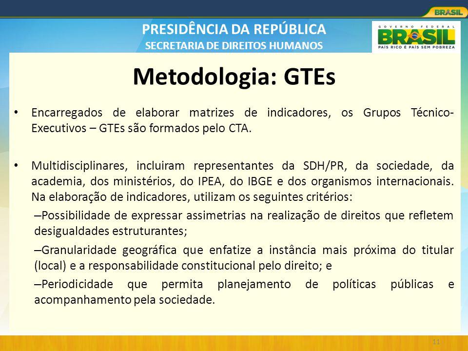 PRESIDÊNCIA DA REPÚBLICA SECRETARIA DE DIREITOS HUMANOS Metodologia: GTEs Encarregados de elaborar matrizes de indicadores, os Grupos Técnico- Executi