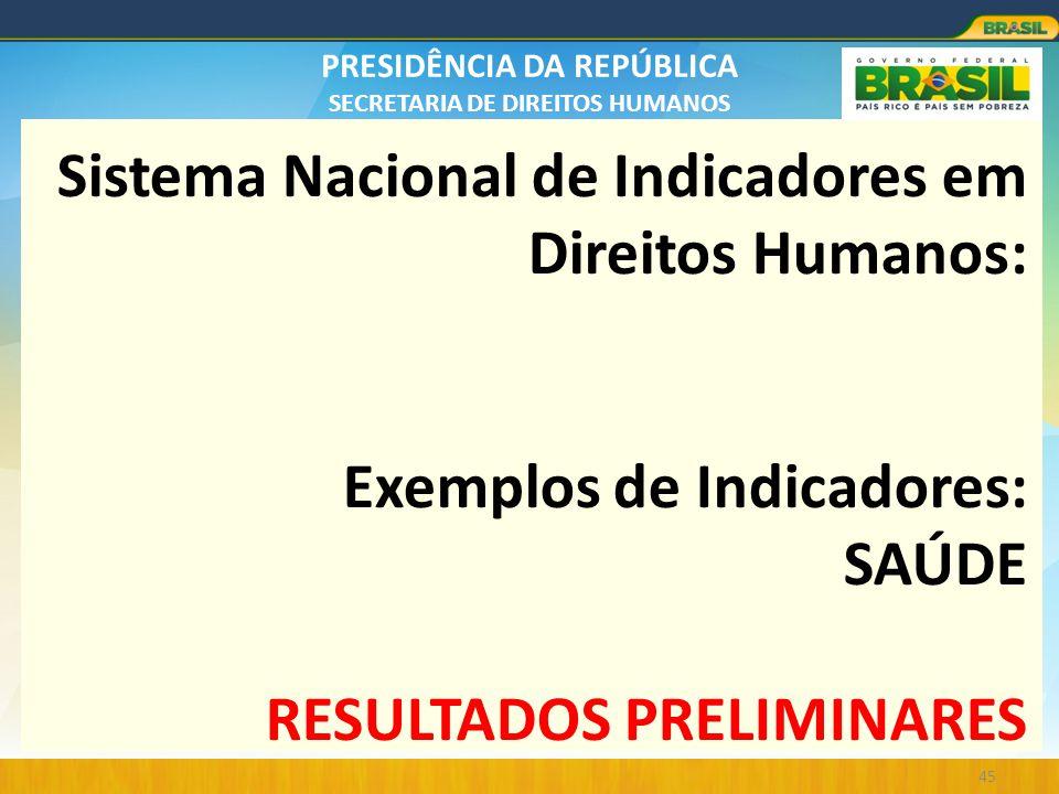 PRESIDÊNCIA DA REPÚBLICA SECRETARIA DE DIREITOS HUMANOS Sistema Nacional de Indicadores em Direitos Humanos: Exemplos de Indicadores: SAÚDE RESULTADOS
