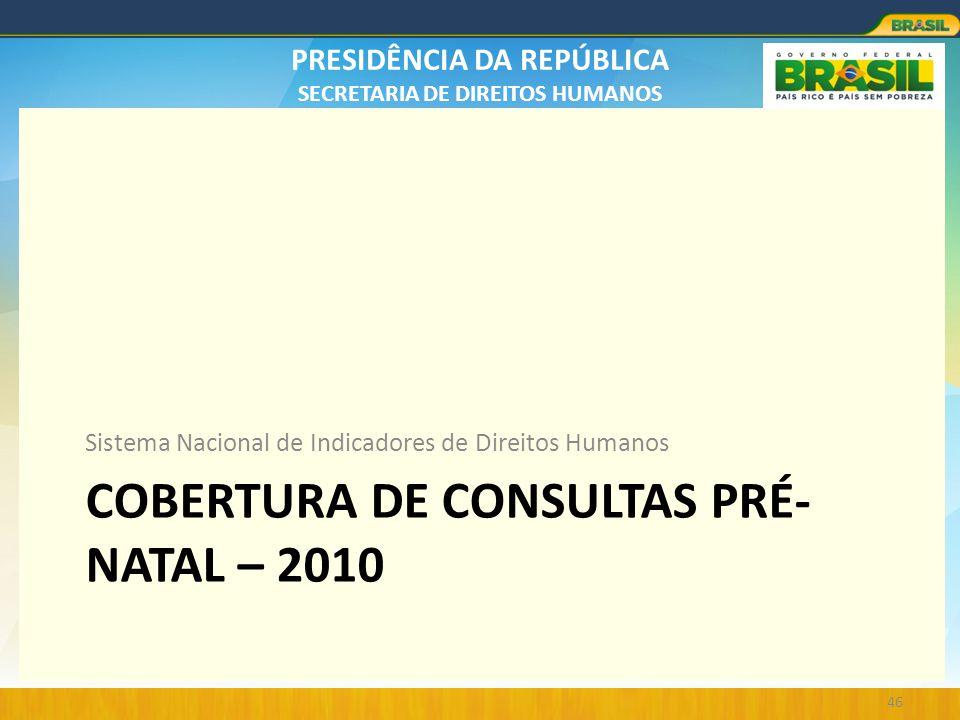 PRESIDÊNCIA DA REPÚBLICA SECRETARIA DE DIREITOS HUMANOS COBERTURA DE CONSULTAS PRÉ- NATAL – 2010 Sistema Nacional de Indicadores de Direitos Humanos 4