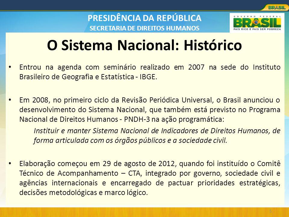 PRESIDÊNCIA DA REPÚBLICA SECRETARIA DE DIREITOS HUMANOS O Sistema Nacional: Histórico Entrou na agenda com seminário realizado em 2007 na sede do Inst