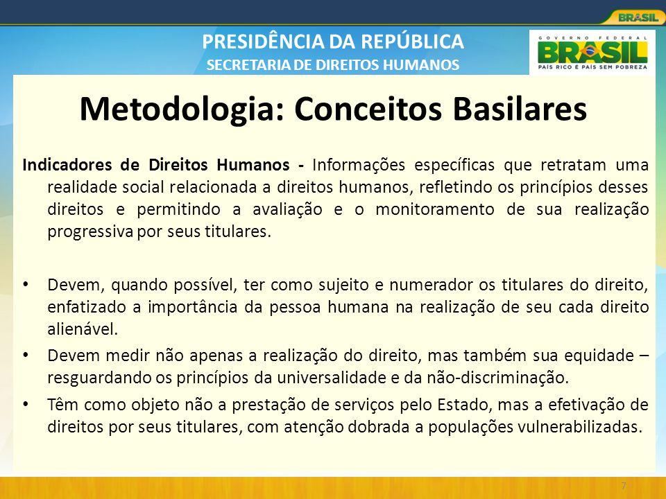 PRESIDÊNCIA DA REPÚBLICA SECRETARIA DE DIREITOS HUMANOS Metodologia: Conceitos Basilares Indicadores de Direitos Humanos - Informações específicas que