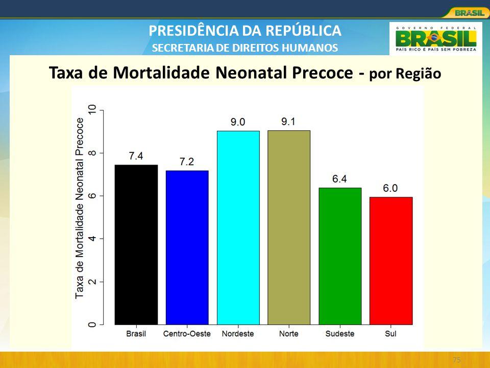 PRESIDÊNCIA DA REPÚBLICA SECRETARIA DE DIREITOS HUMANOS 75 Taxa de Mortalidade Neonatal Precoce - por Região