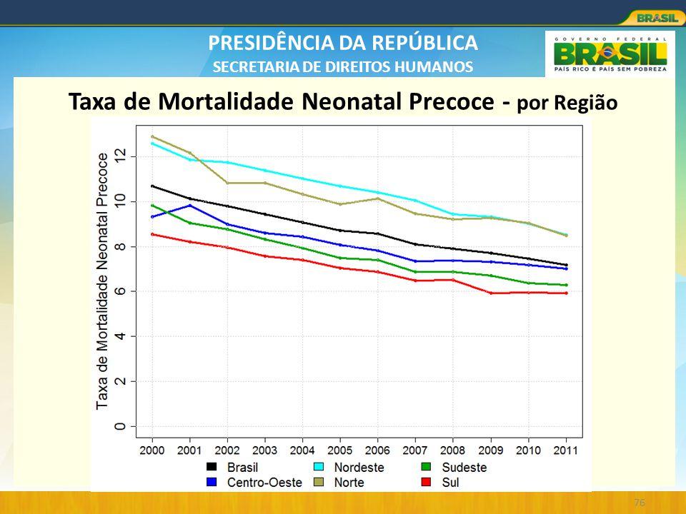 PRESIDÊNCIA DA REPÚBLICA SECRETARIA DE DIREITOS HUMANOS 76 Taxa de Mortalidade Neonatal Precoce - por Região