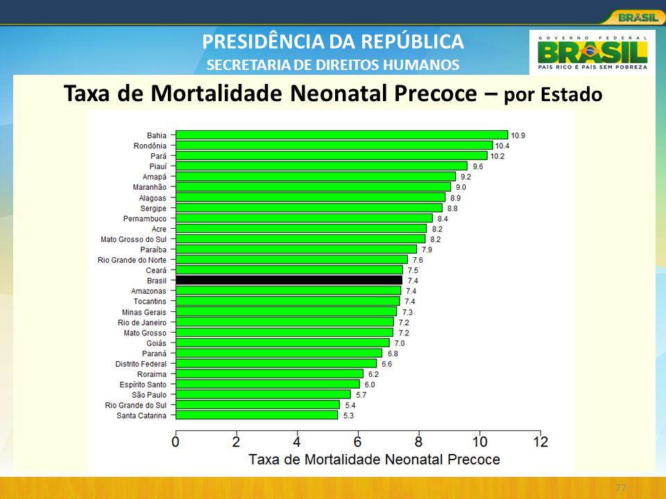 PRESIDÊNCIA DA REPÚBLICA SECRETARIA DE DIREITOS HUMANOS 77 Taxa de Mortalidade Neonatal Precoce – por Estado