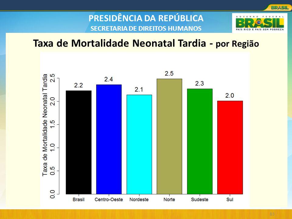 PRESIDÊNCIA DA REPÚBLICA SECRETARIA DE DIREITOS HUMANOS 83 Taxa de Mortalidade Neonatal Tardia - por Região