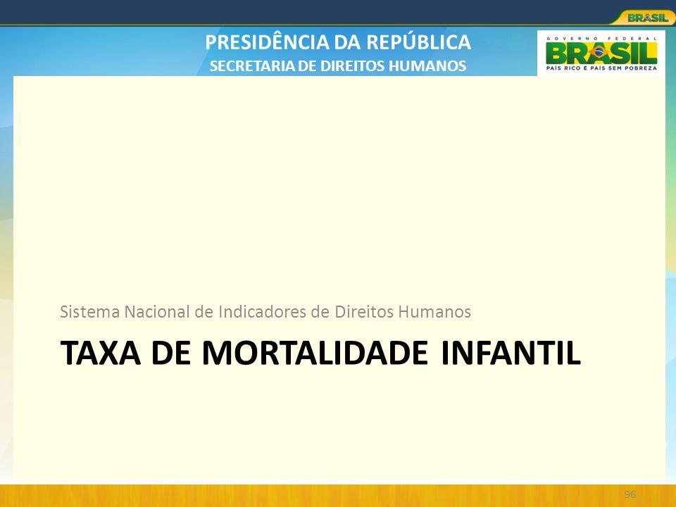 PRESIDÊNCIA DA REPÚBLICA SECRETARIA DE DIREITOS HUMANOS TAXA DE MORTALIDADE INFANTIL Sistema Nacional de Indicadores de Direitos Humanos 96