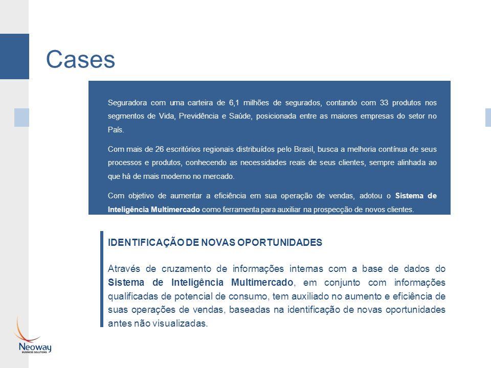 Cases IDENTIFICAÇÃO DE NOVAS OPORTUNIDADES Através de cruzamento de informações internas com a base de dados do Sistema de Inteligência Multimercado,