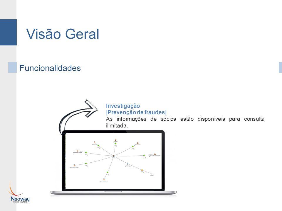 2014 Entre em contato comercial@neoway.com.brcomercial@neoway.com.br   +55 11 5505 0581   www.neoway.com.br