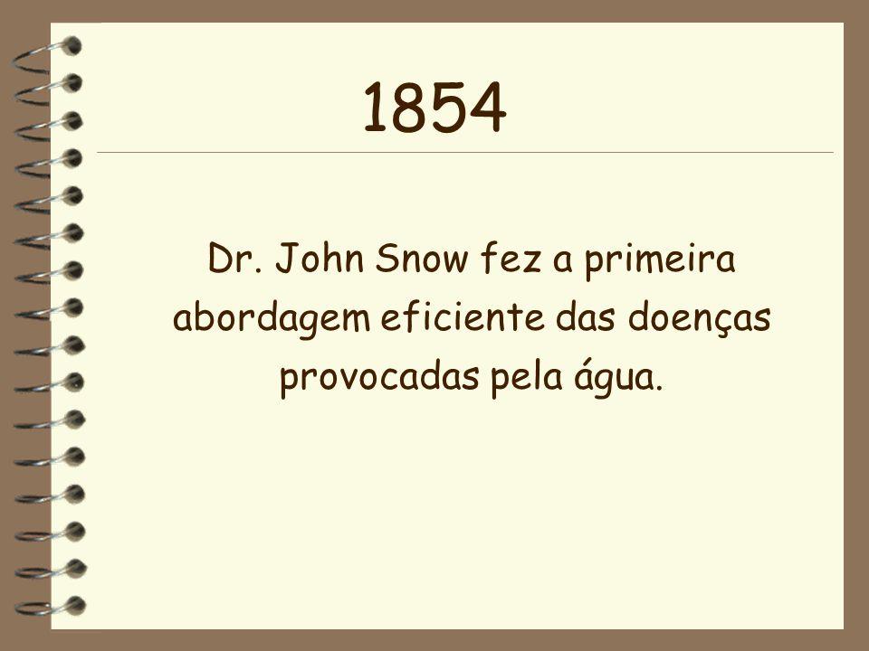 1854 Dr. John Snow fez a primeira abordagem eficiente das doenças provocadas pela água.