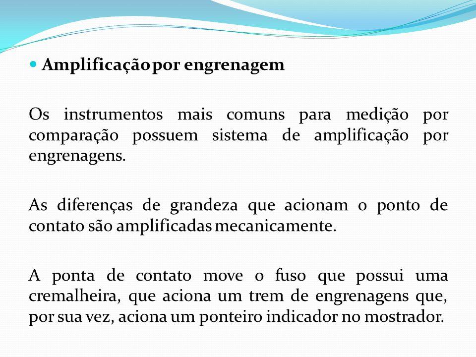 Amplificação por engrenagem Os instrumentos mais comuns para medição por comparação possuem sistema de amplificação por engrenagens.
